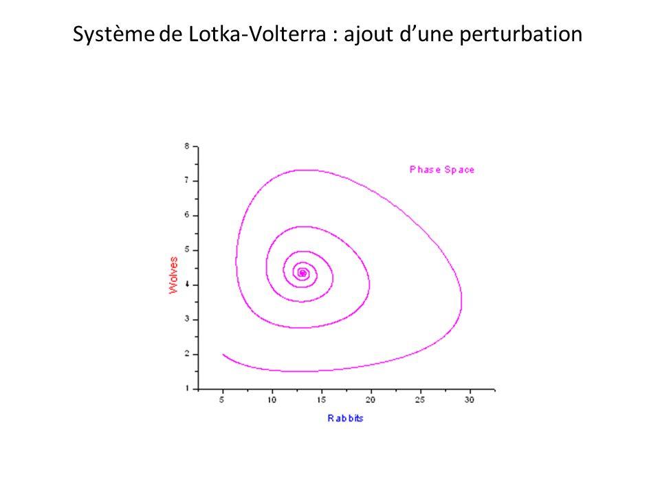 Système de Lotka-Volterra : ajout d'une perturbation