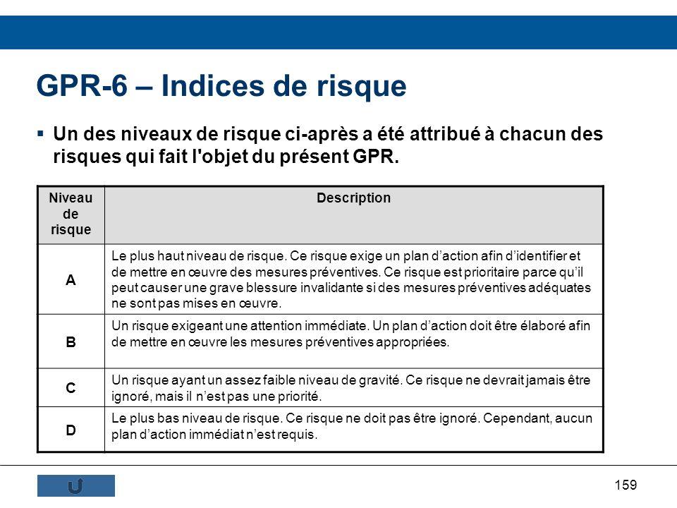 GPR-6 – Indices de risque
