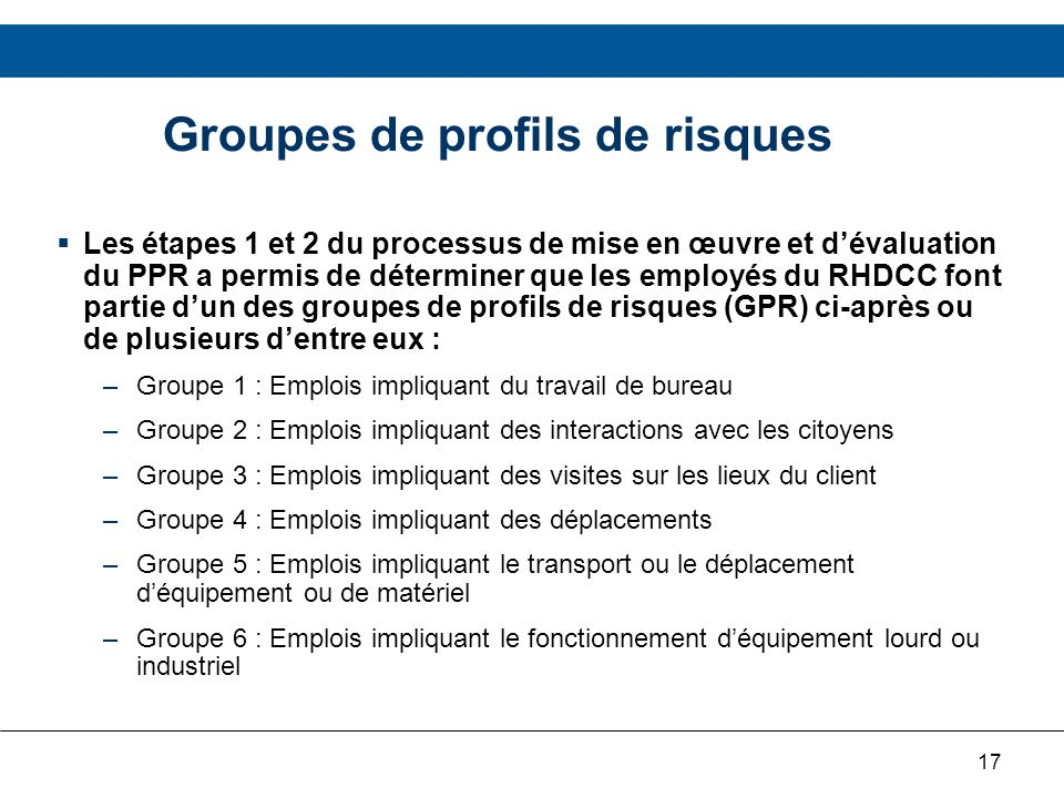 Groupes de profils de risques