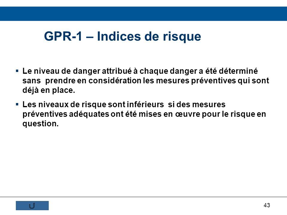 GPR-1 – Indices de risque