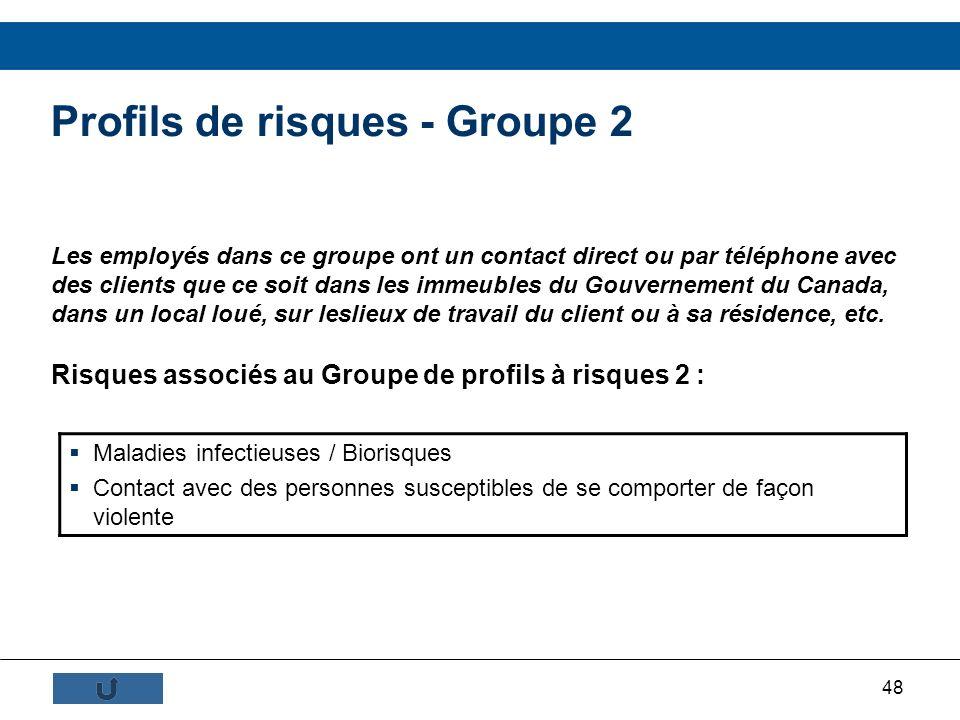 Profils de risques - Groupe 2