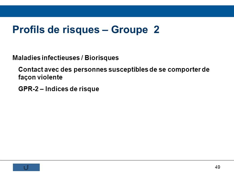 Profils de risques – Groupe 2