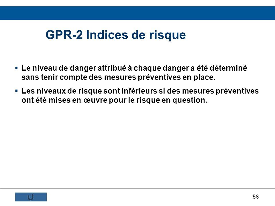 GPR-2 Indices de risque Le niveau de danger attribué à chaque danger a été déterminé sans tenir compte des mesures préventives en place.