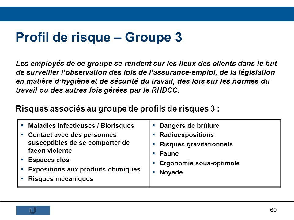 Profil de risque – Groupe 3