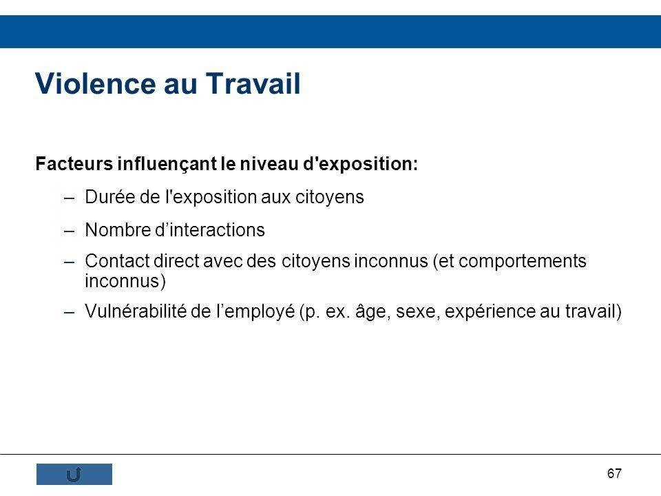 Violence au Travail Facteurs influençant le niveau d exposition: