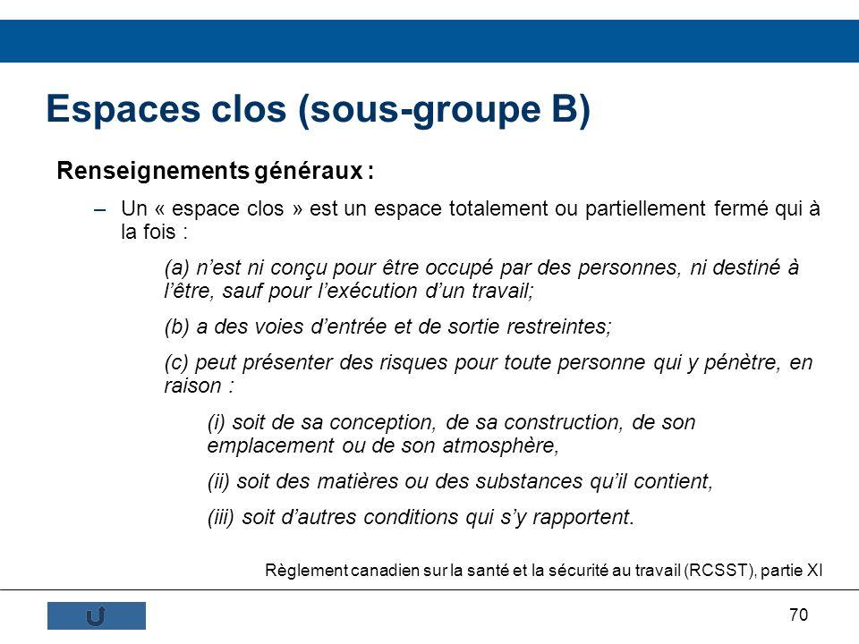 Espaces clos (sous-groupe B)