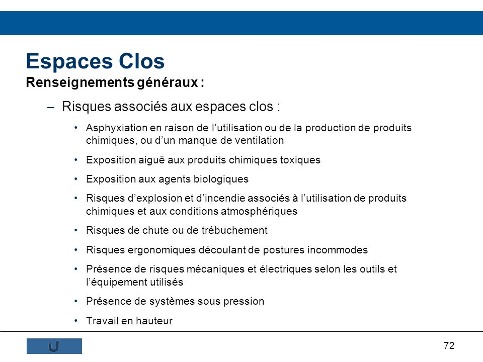 Espaces Clos Renseignements généraux :