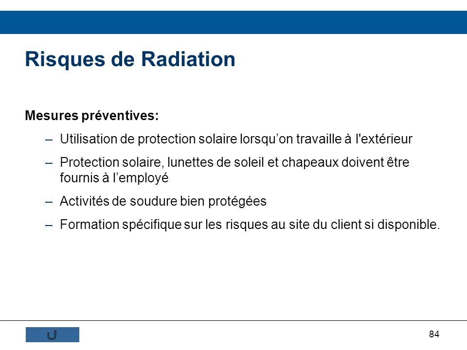 Risques de Radiation Mesures préventives: