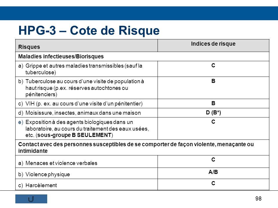 HPG-3 – Cote de Risque Risques Indices de risque