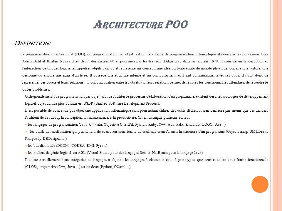Architecture POO Définition: