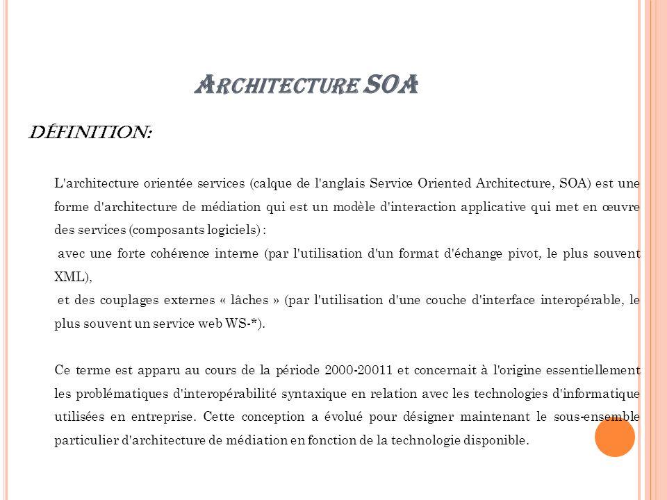 Architecture SOA Définition: