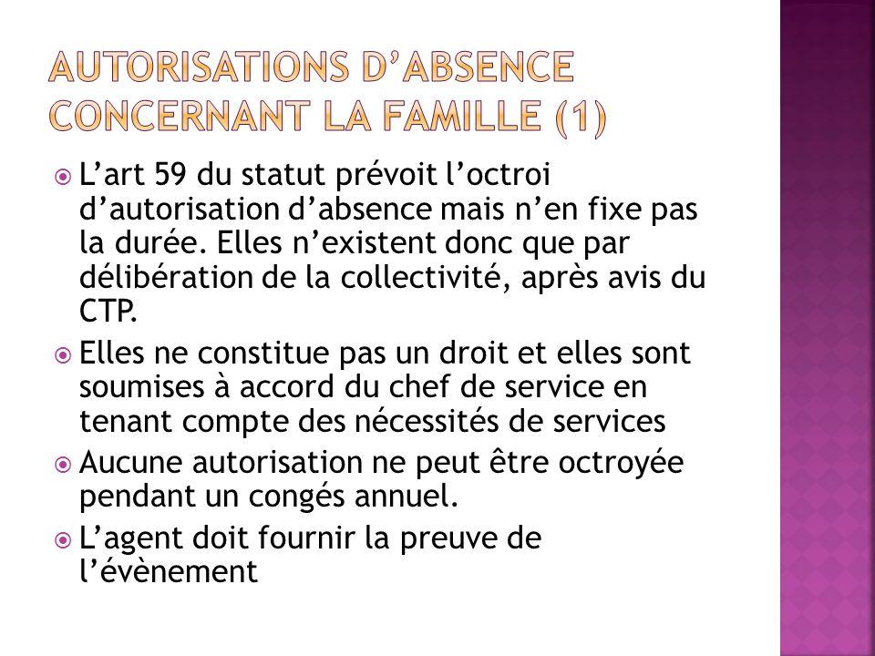 AUTORISATIONS D'ABSENCE concernant la famille (1)