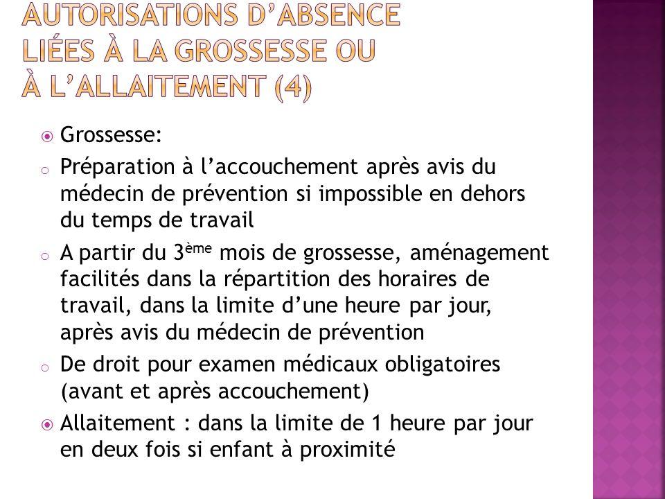 AUTORISATIONS D'ABSENCE liées à la grossesse ou à l'allaitement (4)