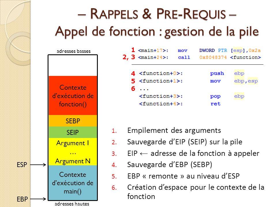 – RAPPELS & PRE-REQUIS – Appel de fonction : gestion de la pile