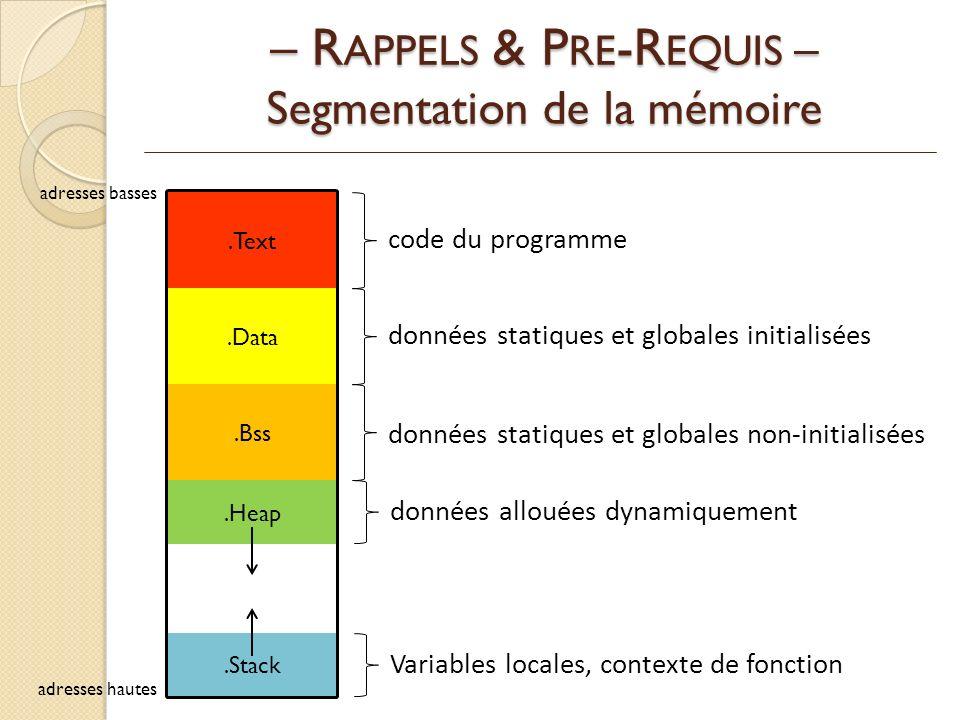 – RAPPELS & PRE-REQUIS – Segmentation de la mémoire