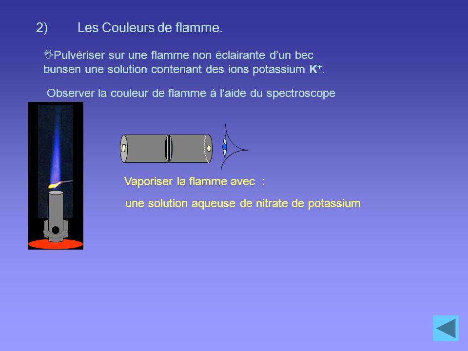 Les Couleurs de flamme. Pulvériser sur une flamme non éclairante d'un bec bunsen une solution contenant des ions potassium K+.