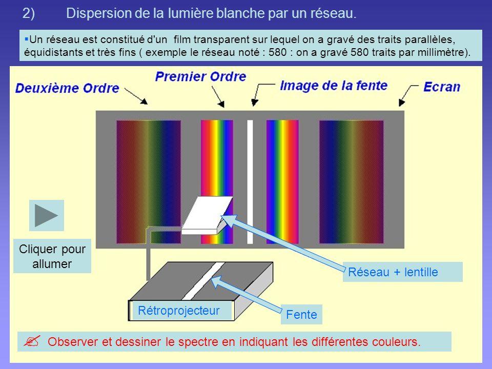 Dispersion de la lumière blanche par un réseau.