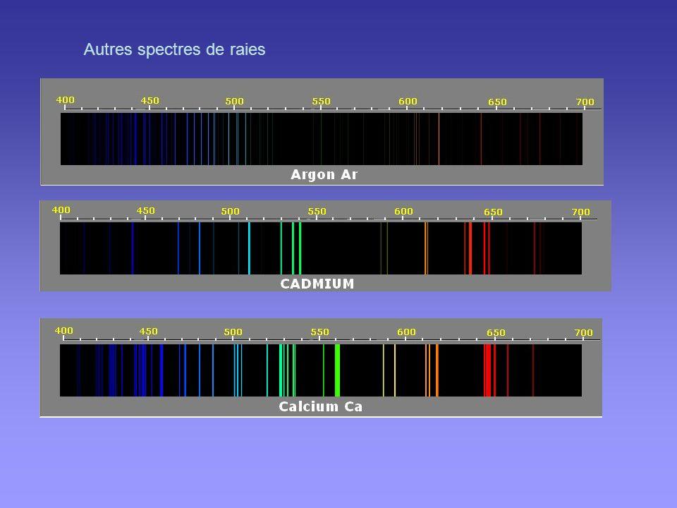 Autres spectres de raies