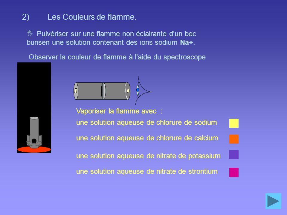 Les Couleurs de flamme. Pulvériser sur une flamme non éclairante d'un bec bunsen une solution contenant des ions sodium Na+.