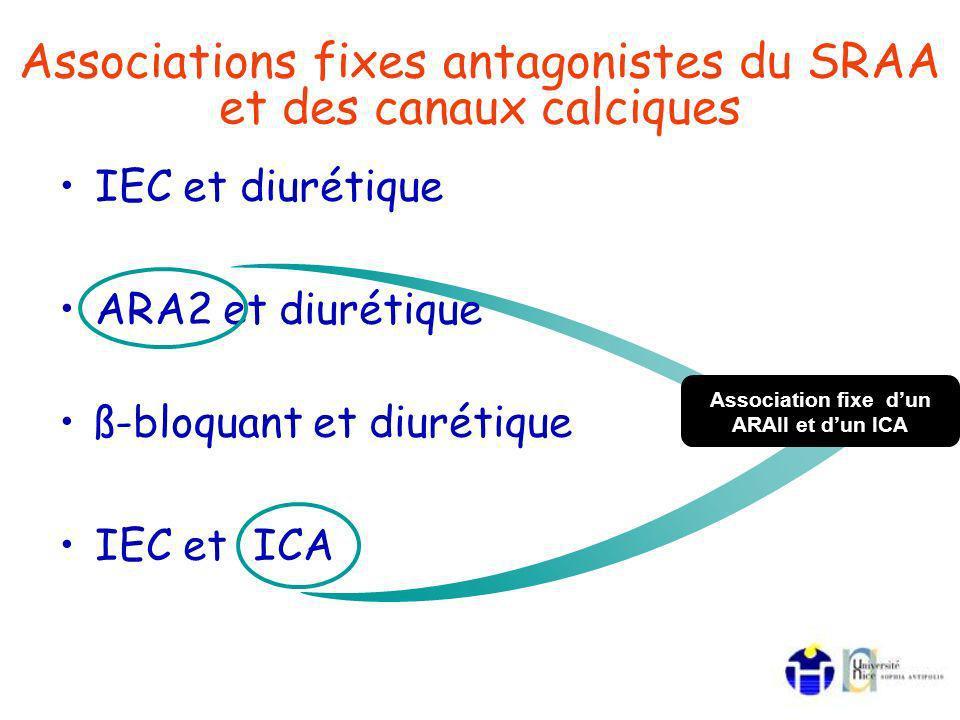 Associations fixes antagonistes du SRAA et des canaux calciques