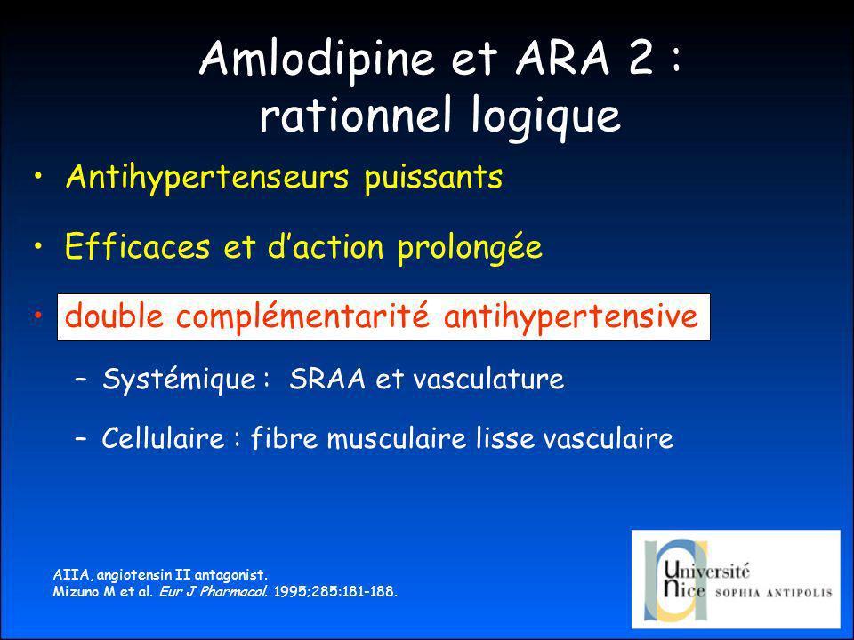 Amlodipine et ARA 2 : rationnel logique