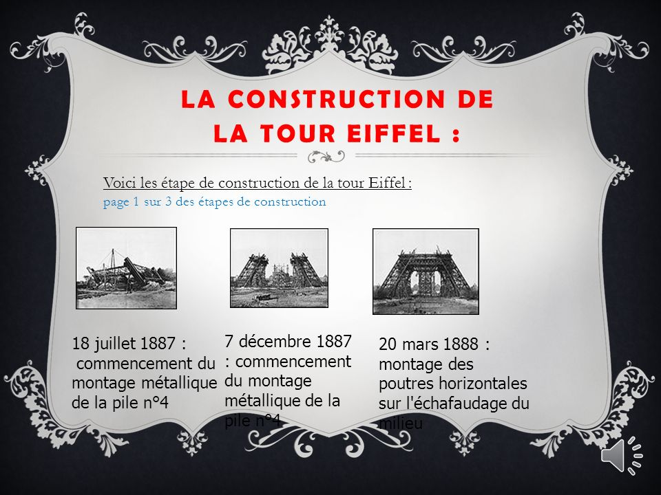 La construction de la tour Eiffel :