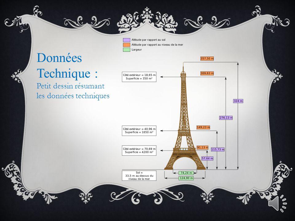 Données Technique : Petit dessin résumant les données techniques