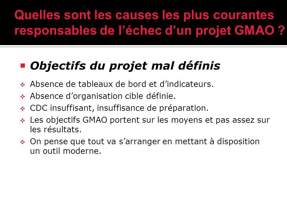 Quelles sont les causes les plus courantes responsables de l'échec d'un projet GMAO