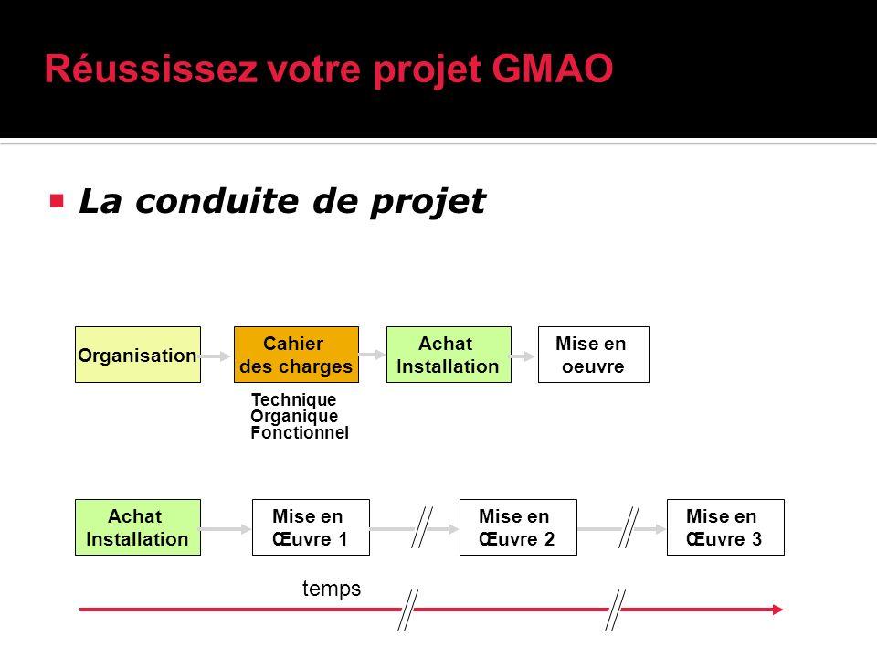 Réussissez votre projet GMAO