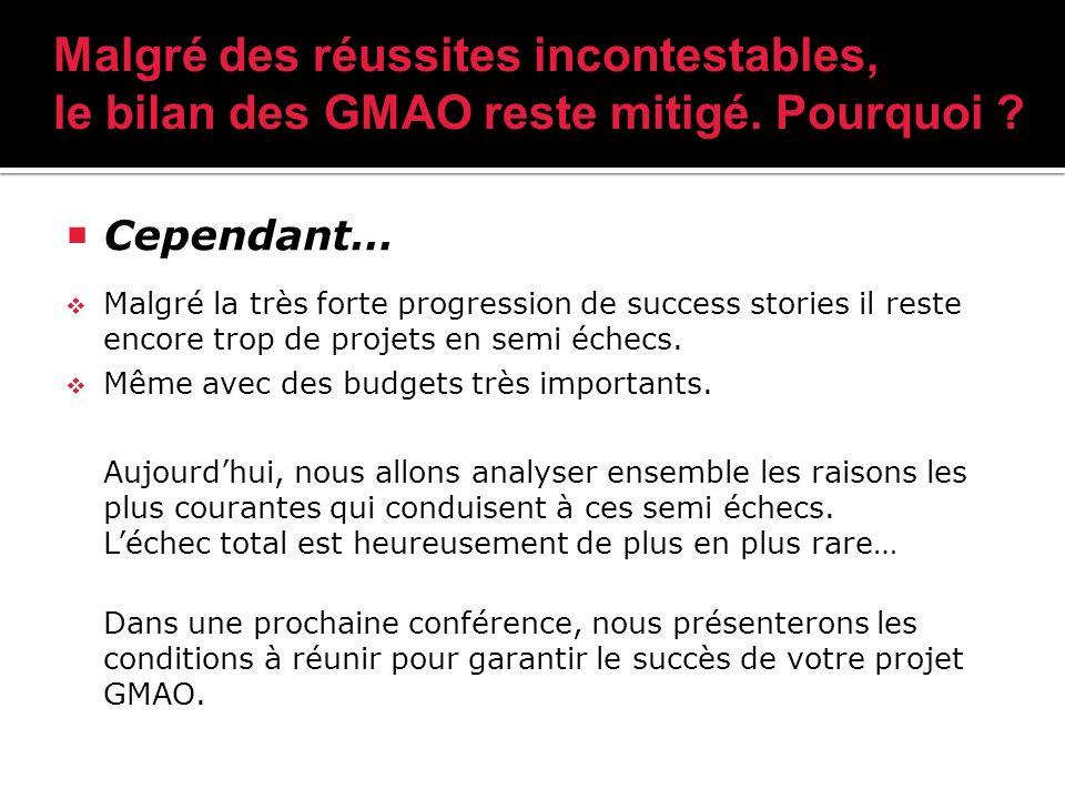 Le bilan des GMAO est souvent décevant. Pourquoi