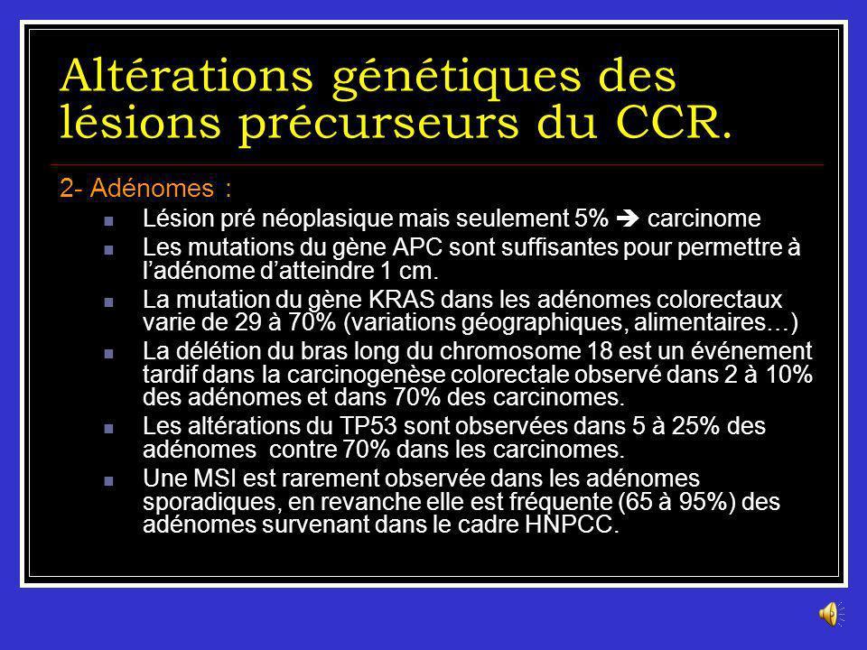 Altérations génétiques des lésions précurseurs du CCR.