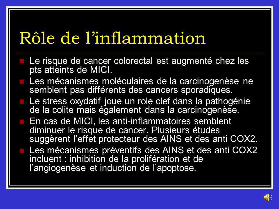 Rôle de l'inflammation
