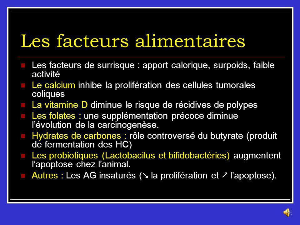 Les facteurs alimentaires