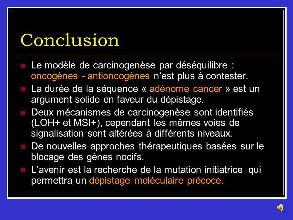 Conclusion Le modèle de carcinogenèse par déséquilibre : oncogènes - antioncogènes n'est plus à contester.
