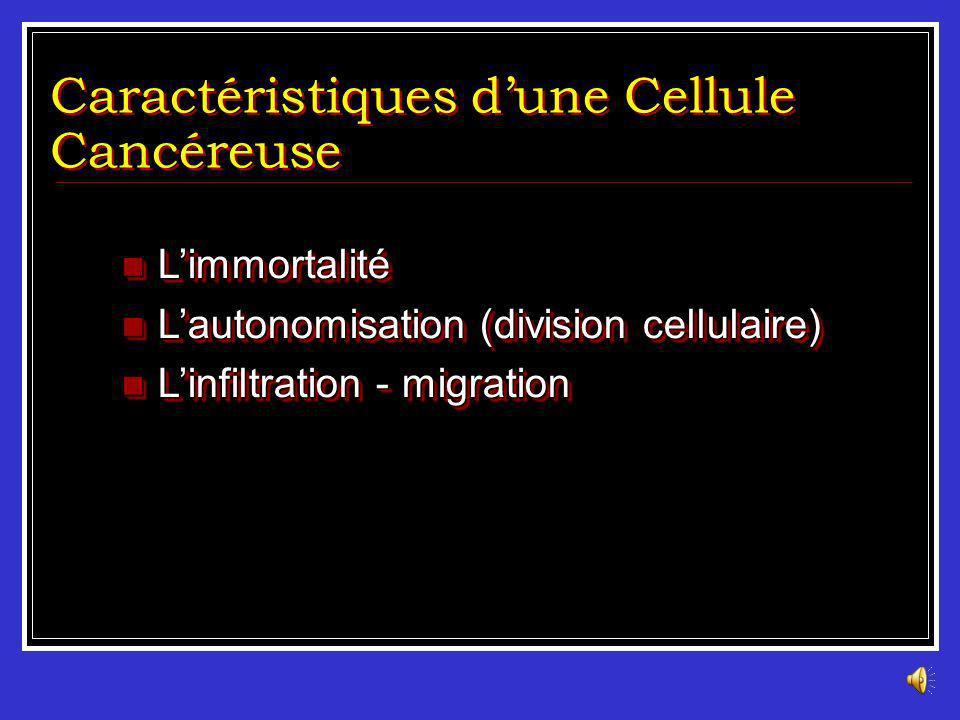 Caractéristiques d'une Cellule Cancéreuse