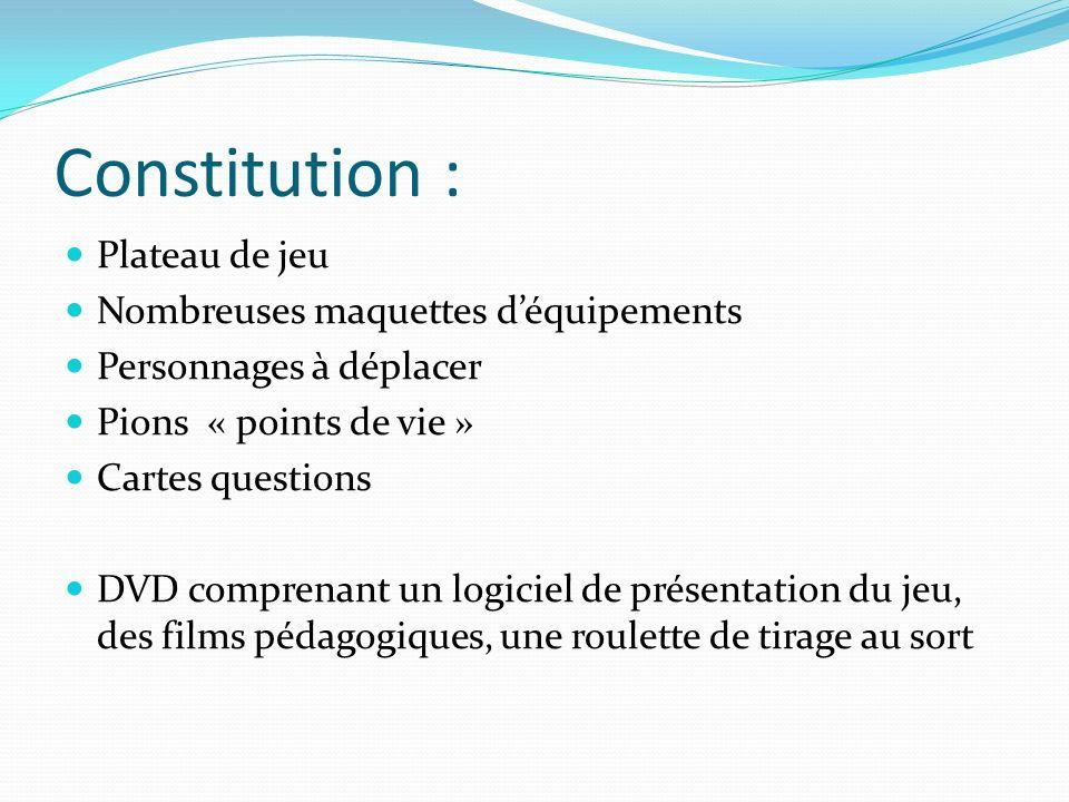 Constitution : Plateau de jeu Nombreuses maquettes d'équipements