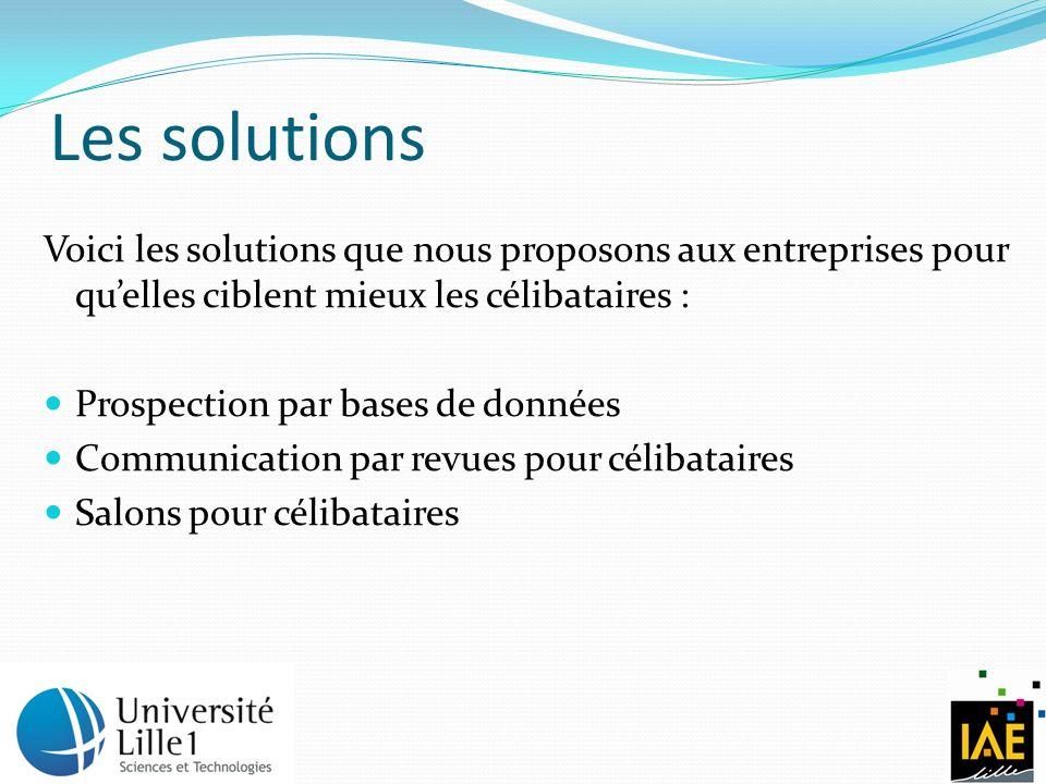 Les solutions Voici les solutions que nous proposons aux entreprises pour qu'elles ciblent mieux les célibataires :