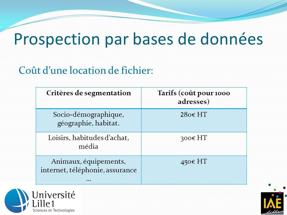 Prospection par bases de données