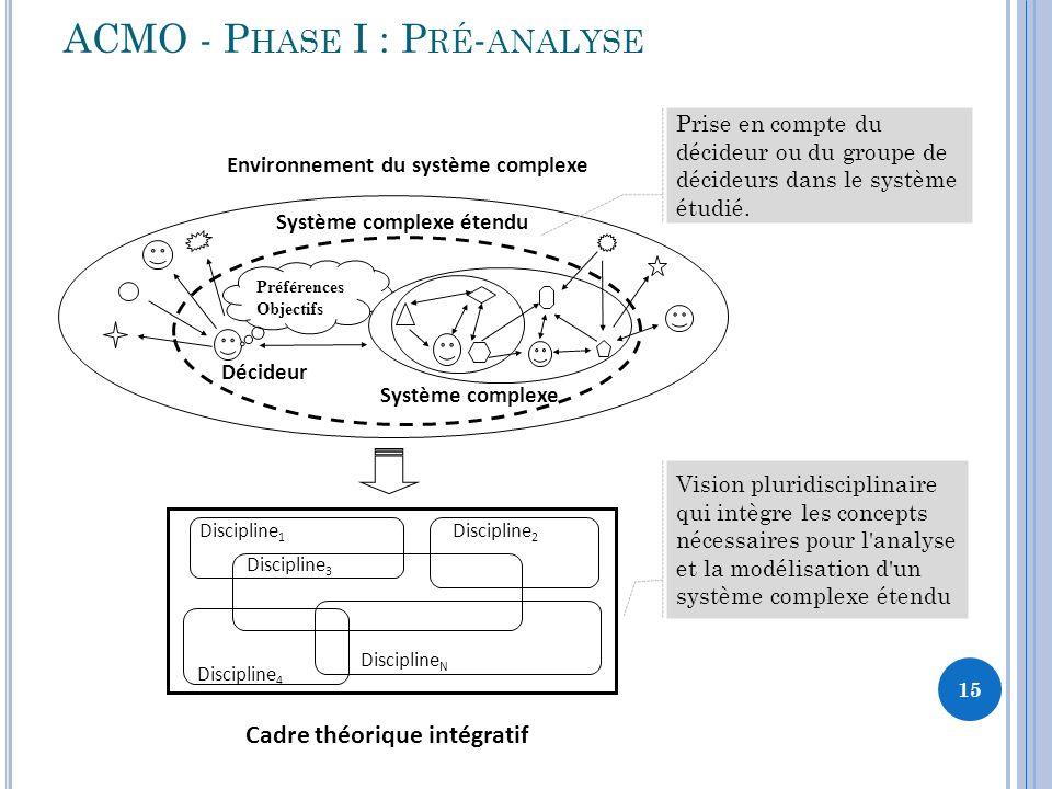 ACMO - Phase I : Pré-analyse