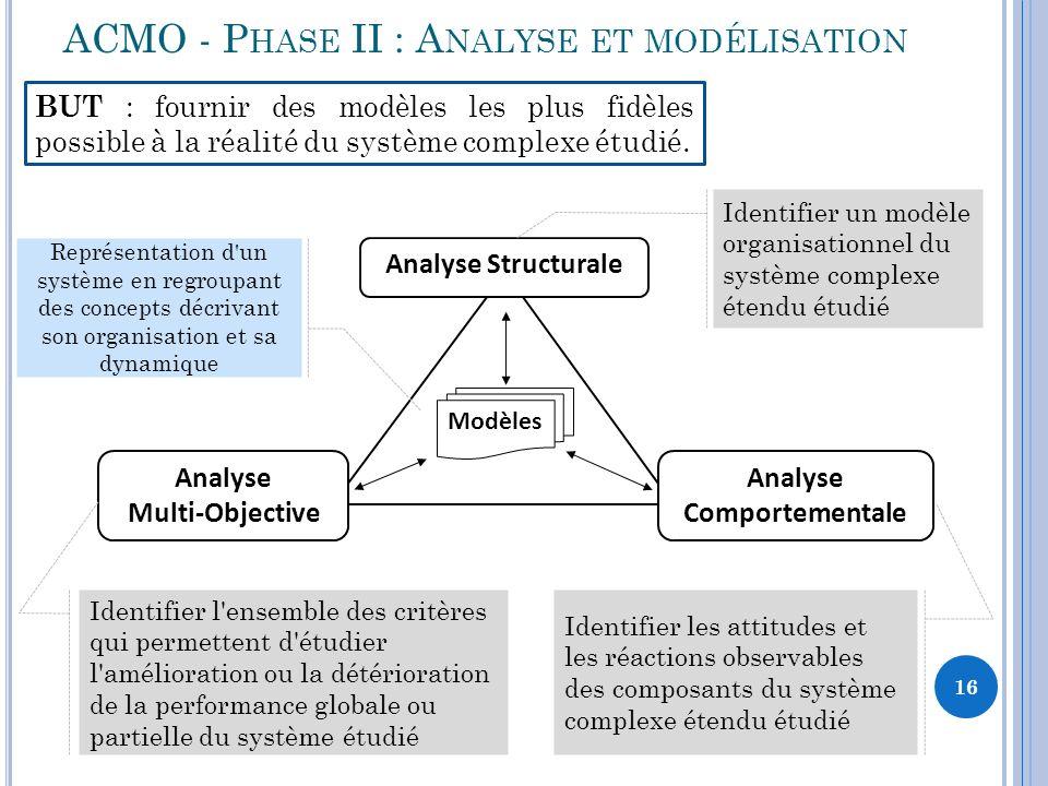 ACMO - Phase II : Analyse et modélisation