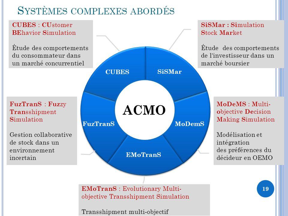 Systèmes complexes abordés