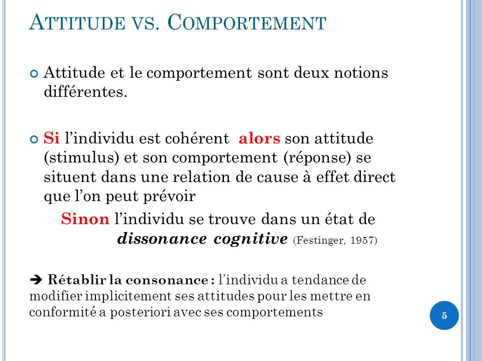 Attitude vs. Comportement