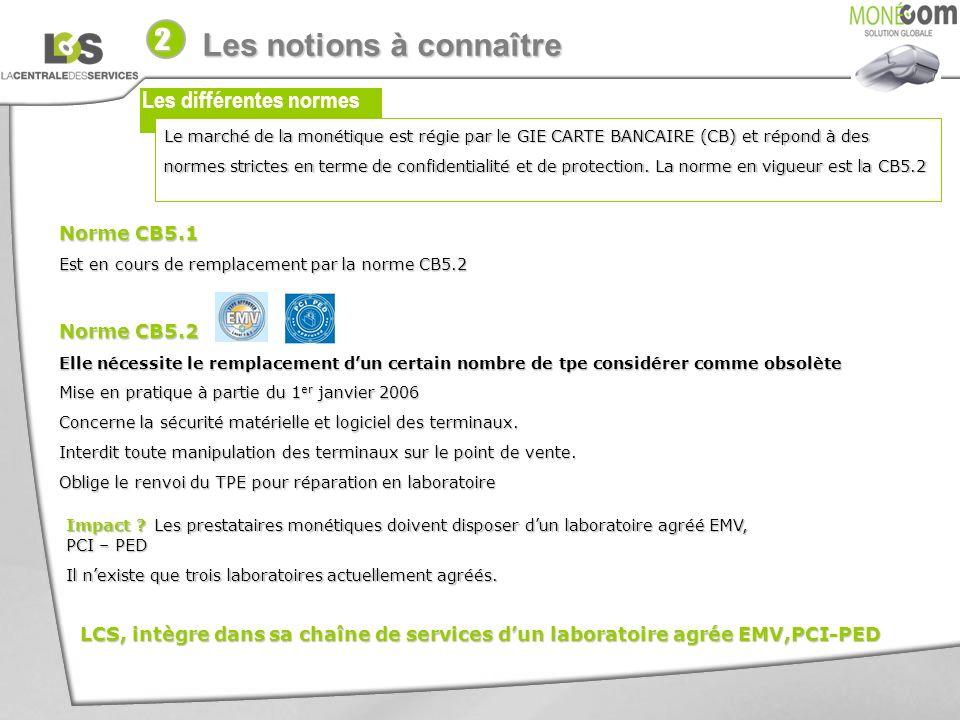 2 Les notions à connaître Les différentes normes Norme CB5.1
