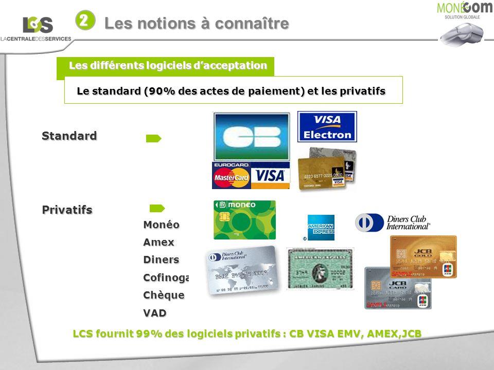 LCS fournit 99% des logiciels privatifs : CB VISA EMV, AMEX,JCB