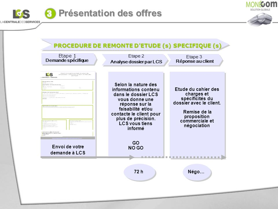 PROCEDURE DE REMONTE D'ETUDE (s) SPECIFIQUE (s)