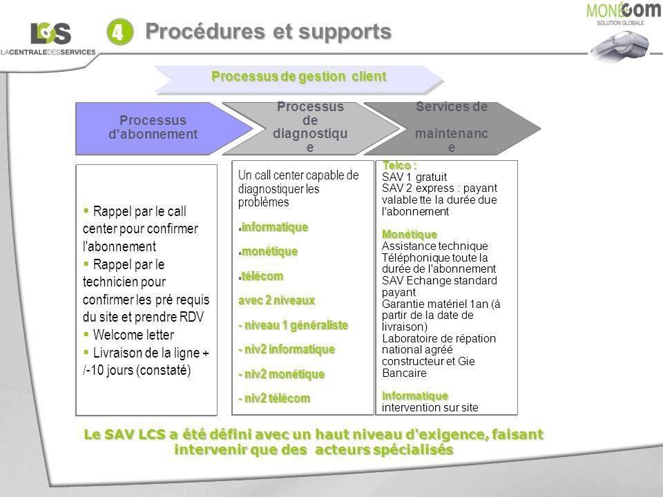 Processus de gestion client