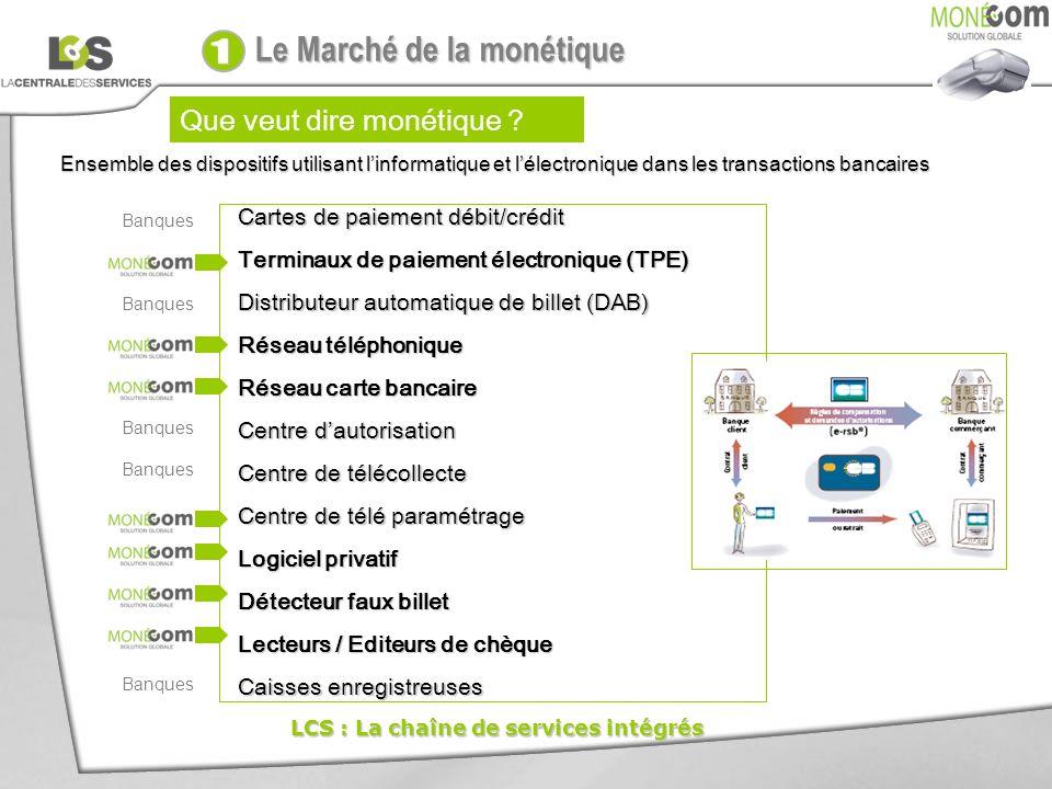 LCS : La chaîne de services intégrés
