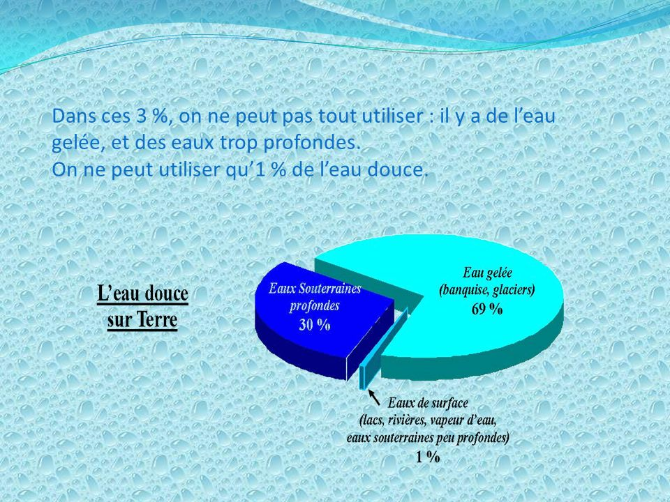 Dans ces 3 %, on ne peut pas tout utiliser : il y a de l'eau gelée, et des eaux trop profondes.