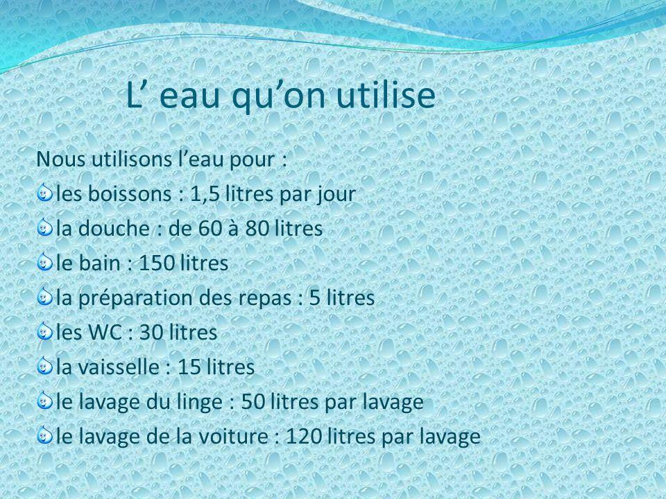 L' eau qu'on utilise Nous utilisons l'eau pour :
