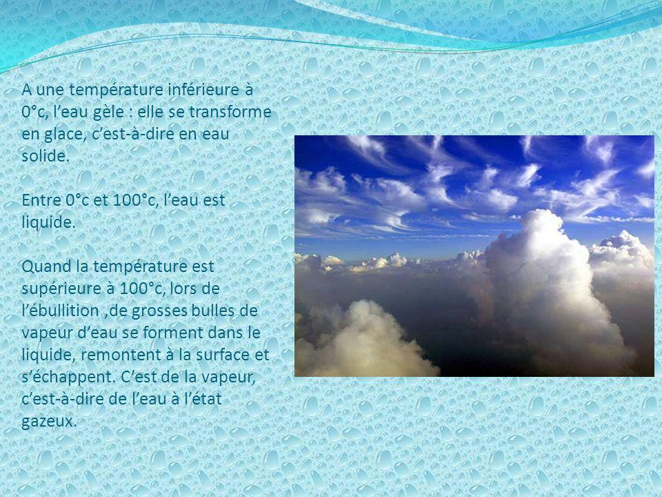 A une température inférieure à 0°c, l'eau gèle : elle se transforme en glace, c'est-à-dire en eau solide.
